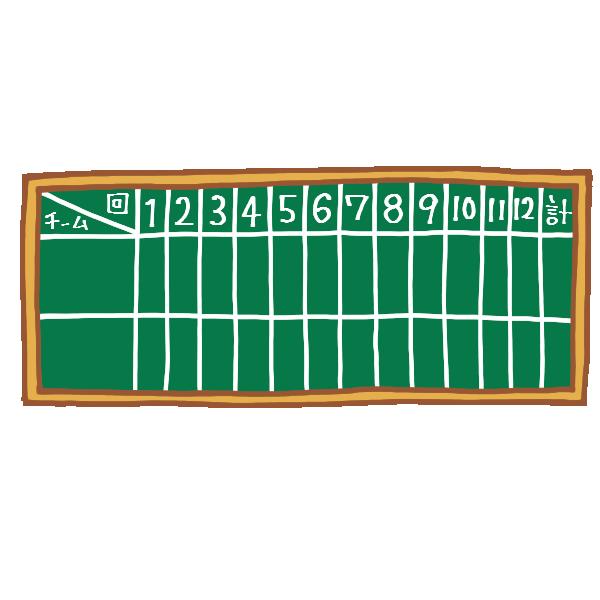 野球の点数板のイラスト