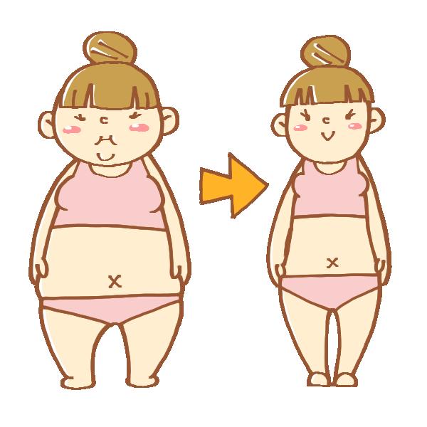 ダイエット前後の女性のイラスト