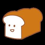 パンのキャラクター