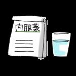 内服薬と水