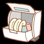 食器が入った食洗器
